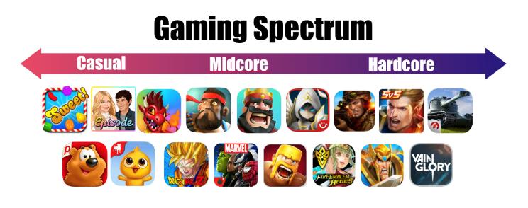 gaming_spectrum_gamerefinery