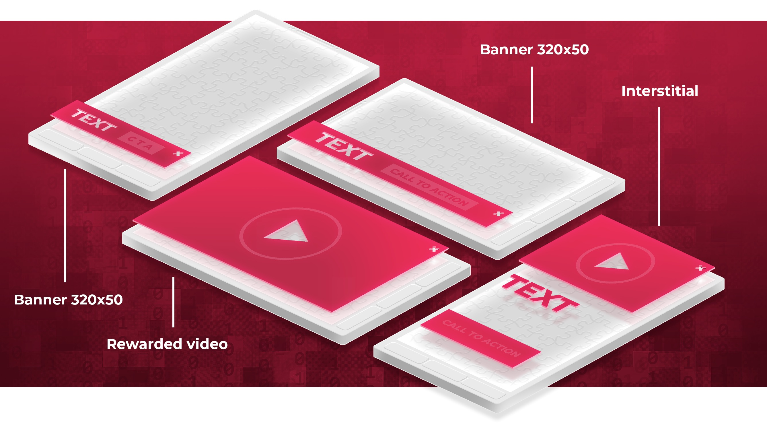 banners, interstitial, rewarded video images