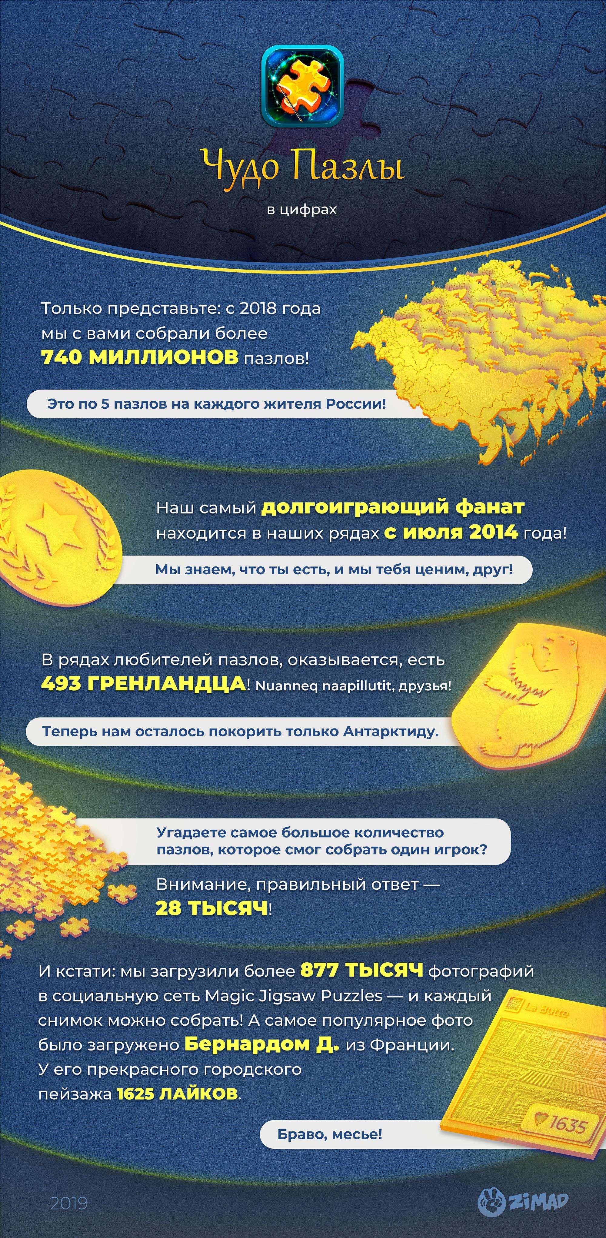 Magic Jigsaw Puzzles инфографика
