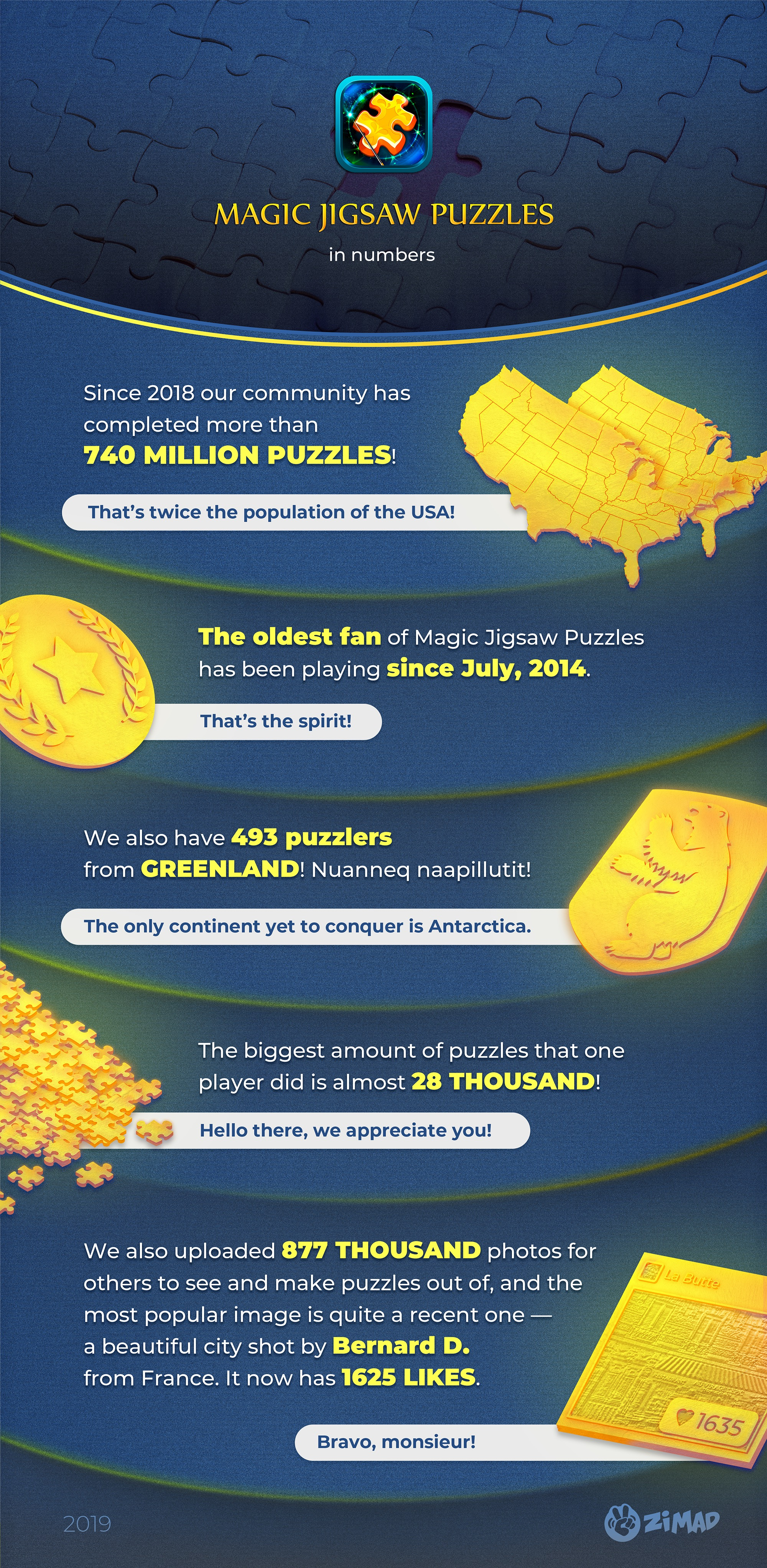 Magic Jigsaw Puzzles celebration infographic